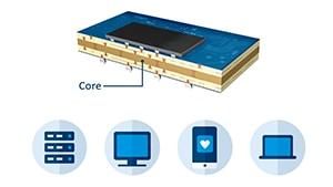 Schematische Darstellung einer Leiterplatte